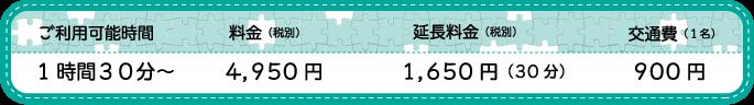 ご利用時間1.5時間から、4950円(税別)、延長料金1650円(30分)、交通費1名900円
