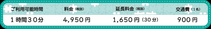 ご利用時間1.5時間、4950円(税別)、延長料金1650円(30分)、交通費1名900円